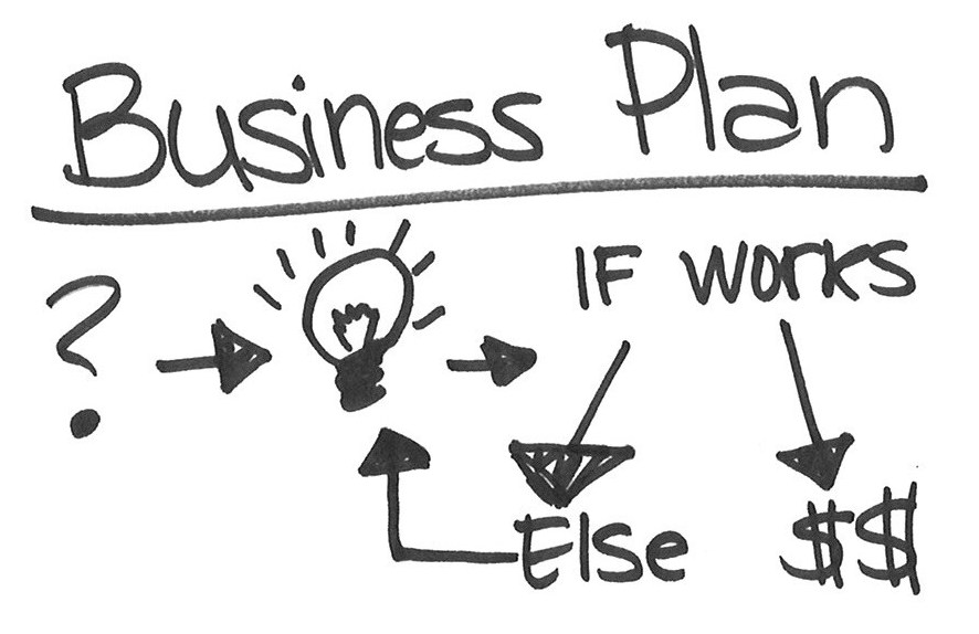 Writing A Brewery Business Plan Part I The Executive